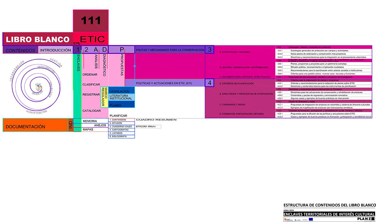 LB+111 Enclaves
